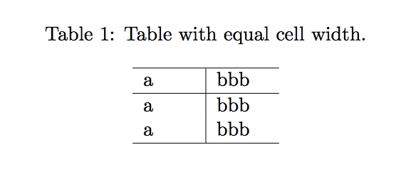 Equal cell width in latex tables texblog for Table width latex